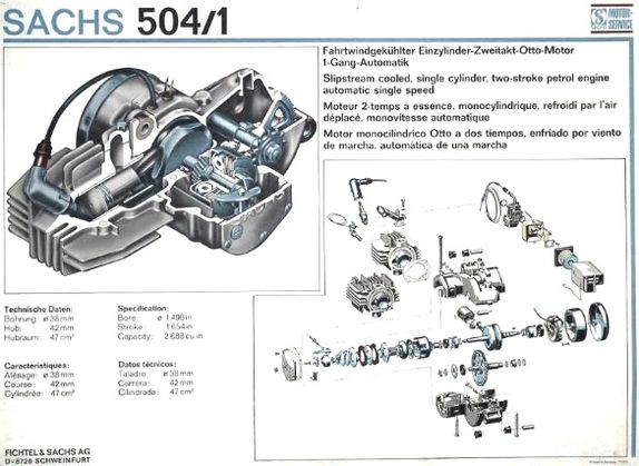 Sachs 504-motor som tappat gnistan