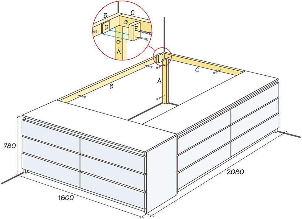 Förvaring och säng i ett – bygg ett sovloft på byråer ... - photo#41
