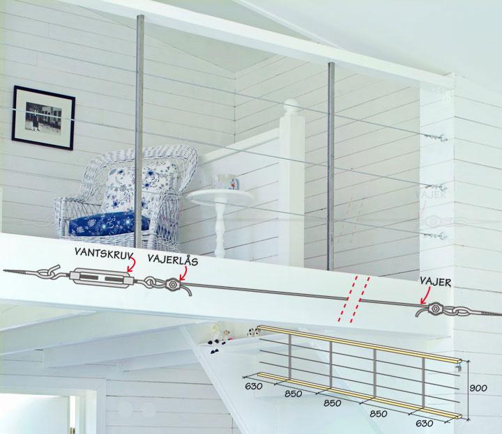 Räcke pÃ¥ loftet – Hus & Hem