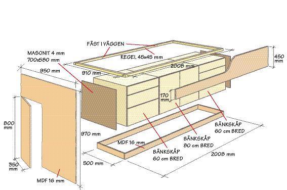 Bygg upp barnsängen på skåp Hus& Hem