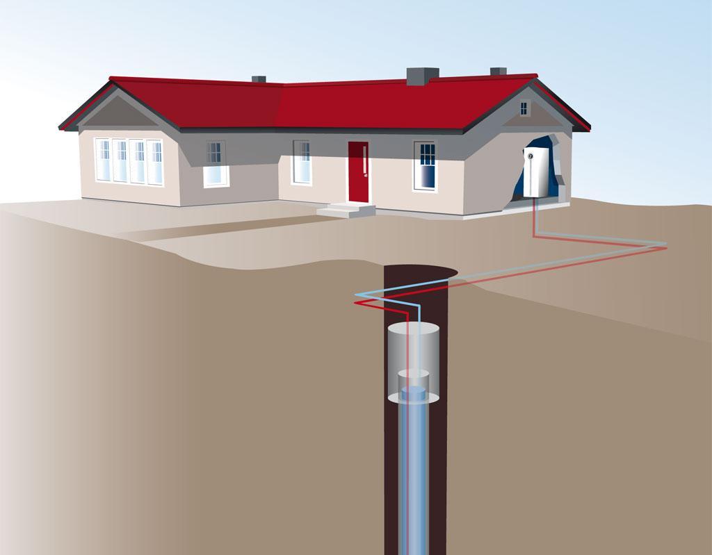 Värmepumpar – för alla hus – Hus & Hem : luft vatten värmepump pris : Inredning