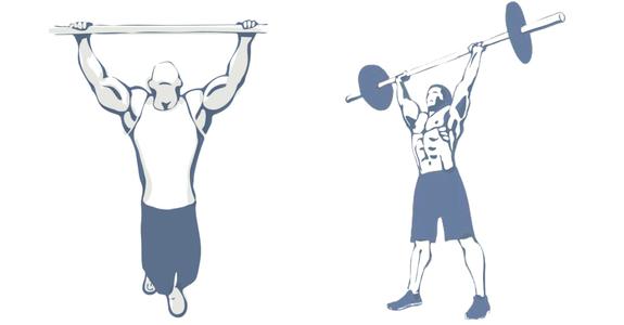 Tidseffektiv träning som ger resultat