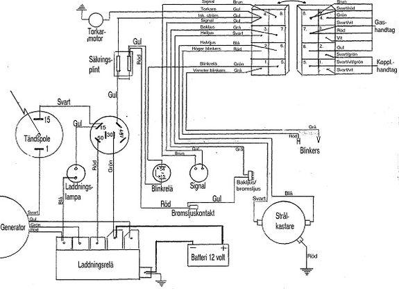 Tändningsinställning på Saxonettemotor med batteritändning