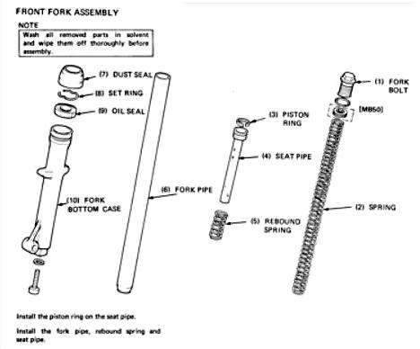 Byta framgaffelolja i Honda MB 5