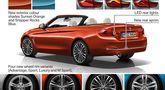 BMW 4-serie får ett diskret lyft 2017-01-18